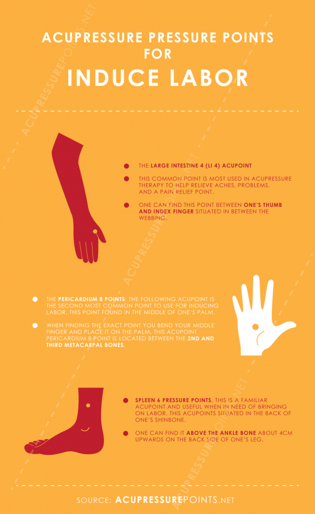Acupressure Points To Induce Labor - How To Use